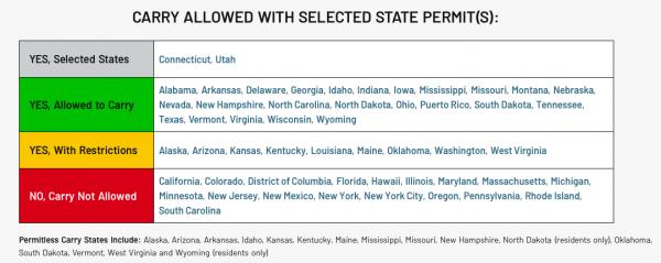 Utah Reciprocity